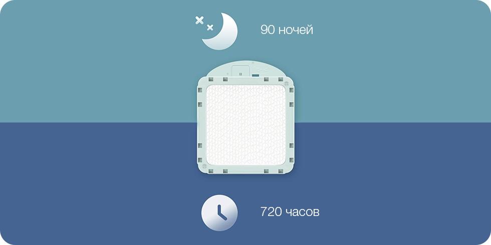 Умный фумигатор Xiaomi Mijia Mosquito Repellent Smart Version (белый)