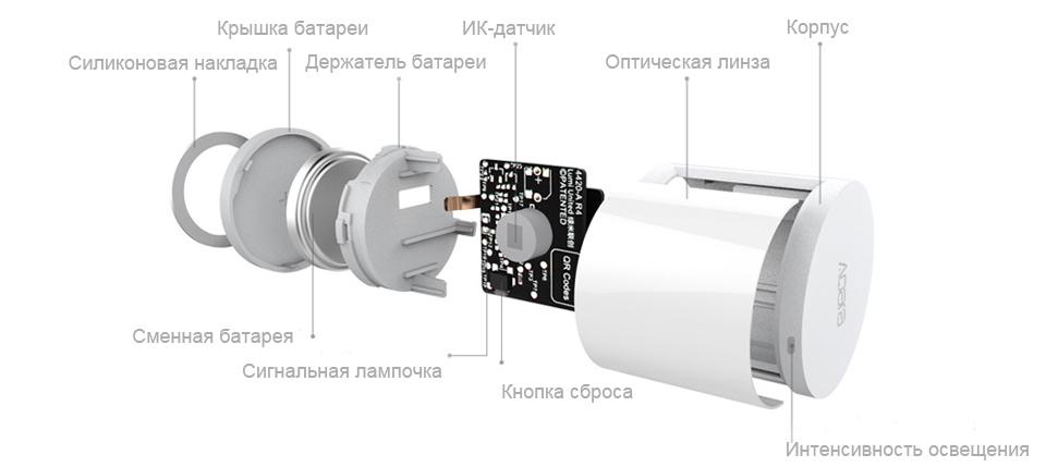 Датчик Aqara Human Body Sensor устройство датчика